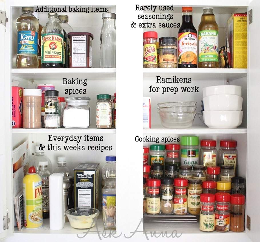 Spring Into Organization Kitchen Organization Tips Ask Anna - Best way to organize kitchen cabinets
