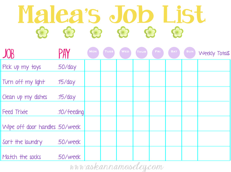 weekly chores list