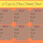 How to Plan a Feast in 6 days - Ask Anna