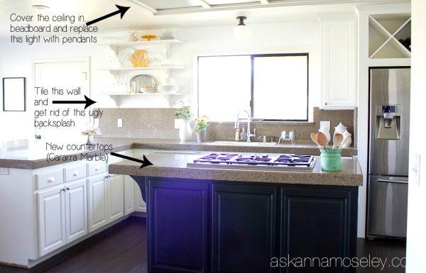 Kitchen to do list