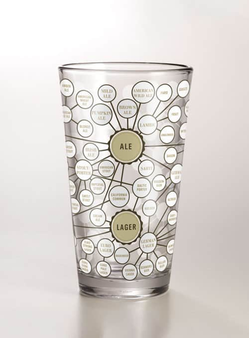 Pint glass with all the varietals of beer, the perfect gift for a man who loves beer