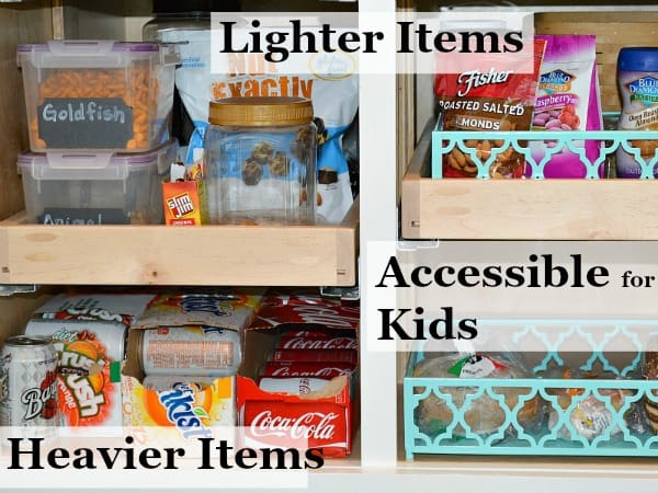 How to Organize Your Pantry for Free